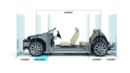 khung gầm MQB xe volkswagen