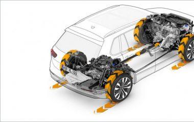 Hệ dẫn động danh tiếng 4Motion của Volkswagen